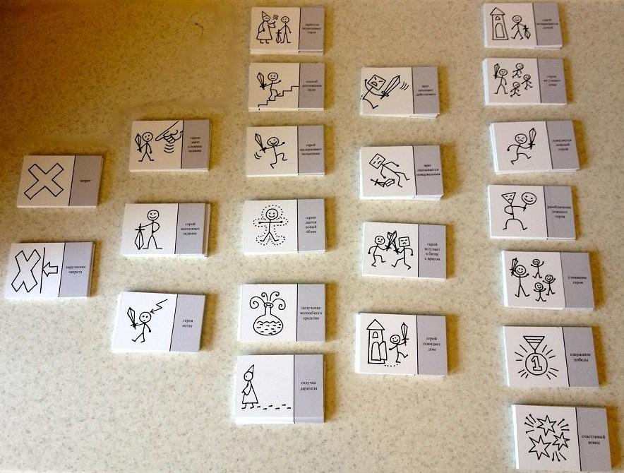 карты проппа для дошкольников в картинках